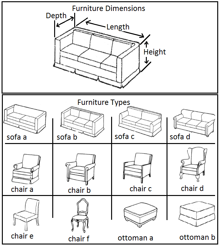 Dimensions and Furniture types for upholstery and reupholstery